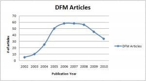 DFM_Articles-300x166