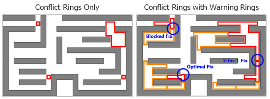 Figure 5: Comparison of errors highlighted using only conflict rings versus the same errors highlighted with conflict and warning rings to assist in debug.