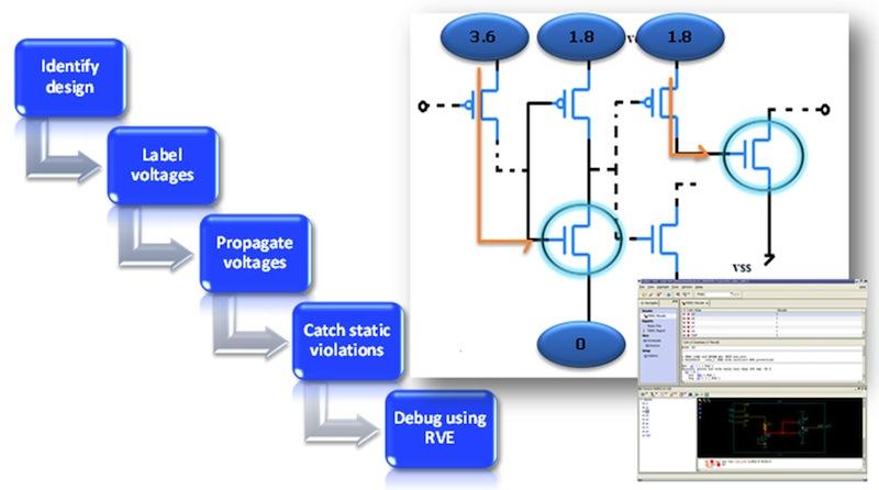 mentordiagram