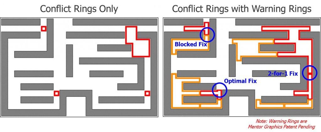 Fig2_Warning_Rings