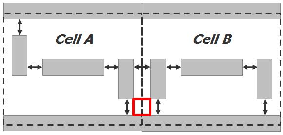 CA_SMD_PF-DP_Fig1