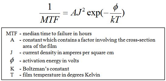 Fig11_Blacks_Equation