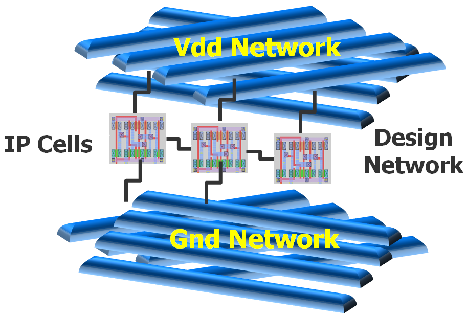 Fig1_PG_and_Design_Networks_v02