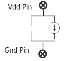 Fig5_PG_Pin_Model