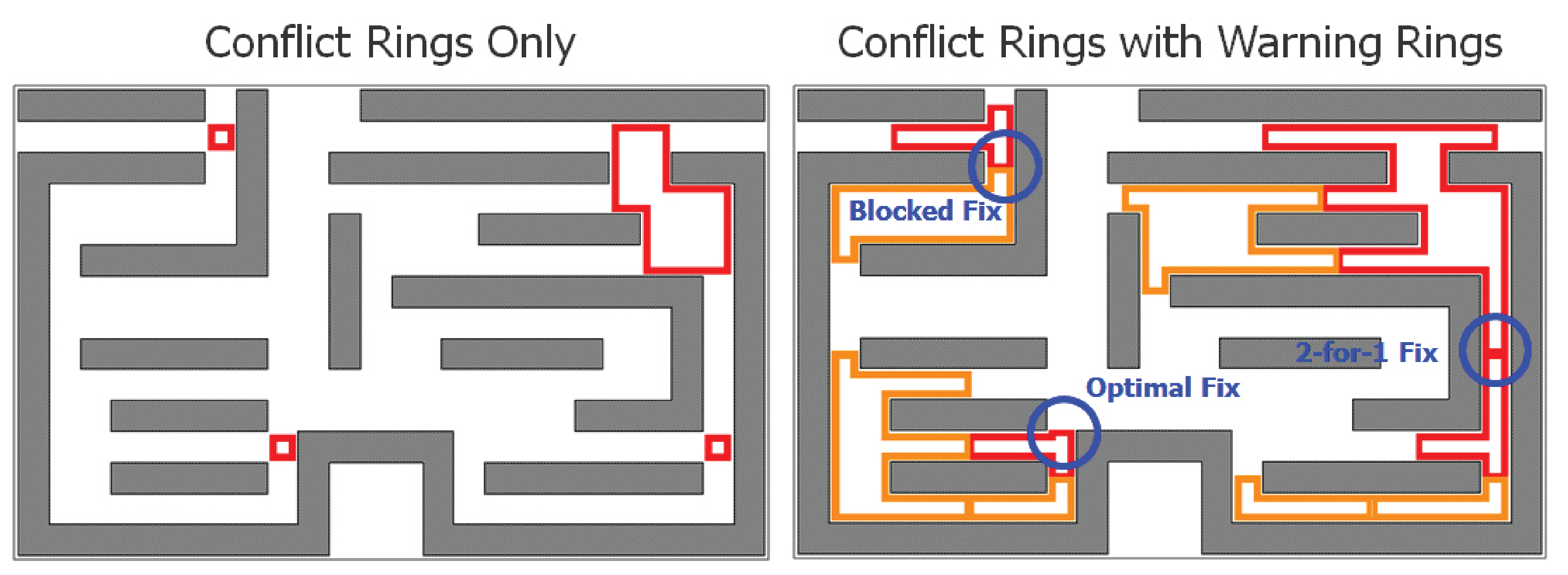 Fig5_Conflict_Warning_Rings