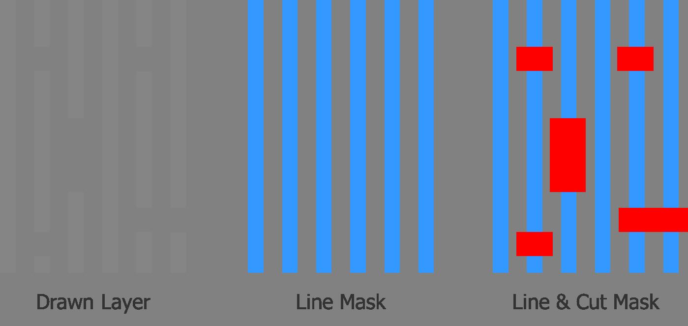Fig1_Line-Cut_2-mask_decomp