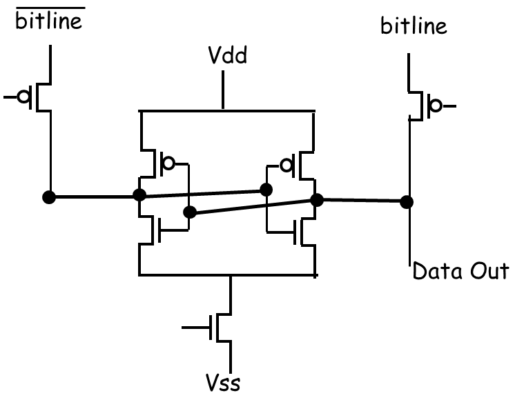 Figure 5. A two-bank memory configuration reduces the capacitance in each bank, compared to a single bank configuration.