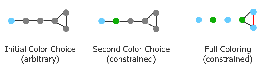 Fig2_DP_Graph_Colors