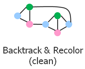 Fig5_TP_Graph_Clean