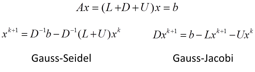 Fig18_Iterative_Solver_Formulas