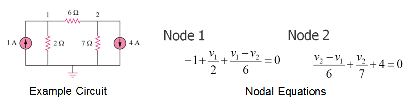 Fig4_Nodal_Equations