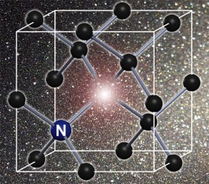 The crystal lattice of a pure diamond is pure carbon (black balls), but when a nitrogen atom replaces one carbon and an adjacent carbon is kicked out, the 'nitrogen-vacancy center' becomes a sensitive magnetic field sensor. (Source: UC Berkeley)