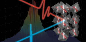 In the experiment, the scientists stimulated a terbium manganite crystal (depicted on the right) with a low frequency light pulse (red) and measured the excitation with x-radiation (blue). (Source: ETH Zurich)