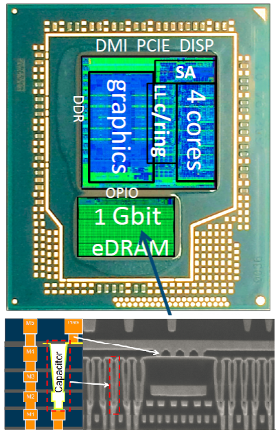 Haswell_Package_Fig