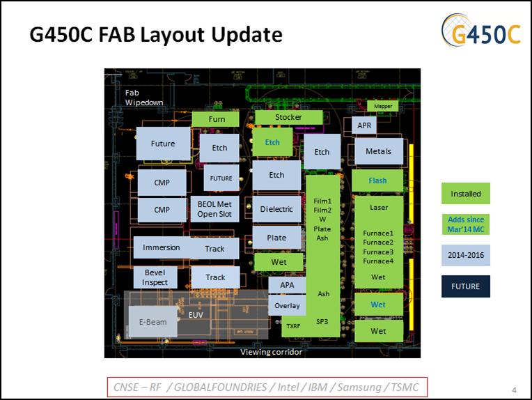 Farrar--G450C--G450C FAB_LayoutUpdate
