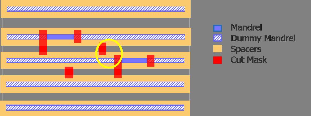 Fig5_Non-Mfg_Cut-Mask_v02