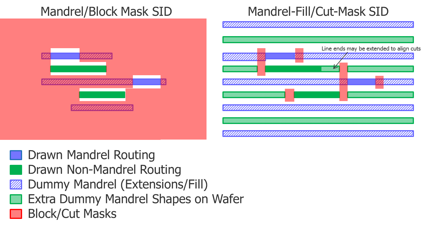 Fig7_Trad-vs-Mandrel-Fill_Masks_v02
