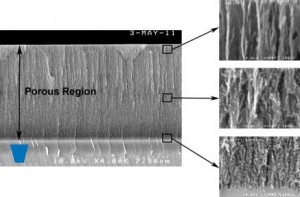 SEMM shows a tapered porous-silicon nanostructure created by changing the current density during etching. (Source: Intel)