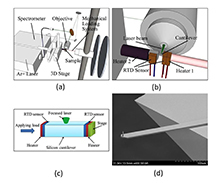 "A new research platform uses a laser to measure the ""nanomechanical"" properties of tiny structures undergoing stress and heating, an approach likely to yield insights to improve designs for microelectronics and batteries. Clockwise from upper left, graphics of the instrument setup, and at bottom right a scanning electron microscope image of the tiny silicon cantilever used in the research. (Source: Purdue University)"
