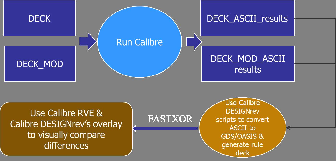Fig2_DRV-script-convert