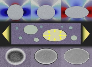 Yale engineers are strengthening soft materials with surface tension. (Source: Yale University)