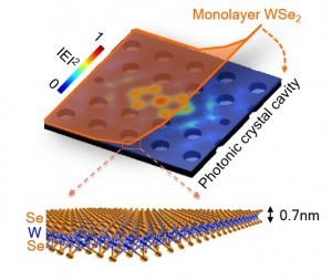 The semiconductor material stretches across the top of a photonic cavity. (Source: U of Washington)