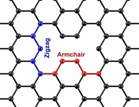 Zigzag and armchair defects in graphene. (Source: UC San Diego)