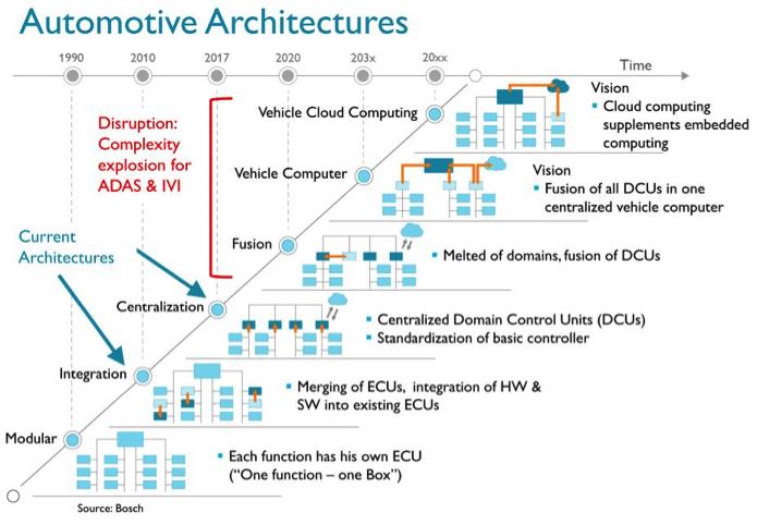 Automotive wiring diagram database 4 Amp Wiring Diagram for Automotive Car Wiring Basic Automotive Wiring
