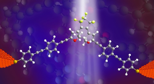 Lights on – molecule on. For the first time a light beam switches a single molecule to closed state (red atoms). At the ends of the diarylethene molecule gold electrodes are attached. This way, the molecule functions as an electrical switch. (Source: HZDR/Pfefferkorn)
