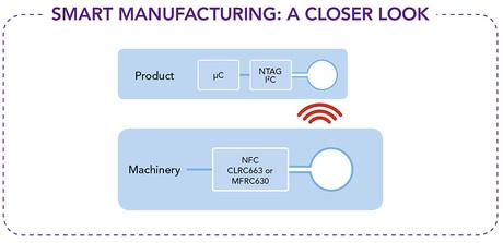 a-closer-look-manufacturing