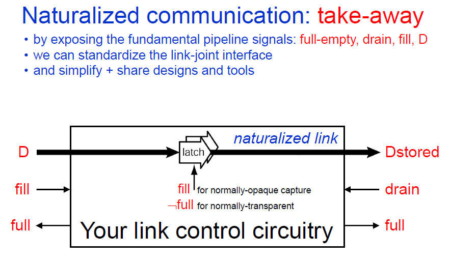 Naturalized_Communication
