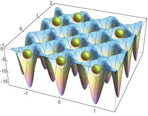 An optical lattice can trap cold atoms and ions in its troughs. (Source: Riken)