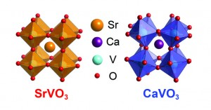 A figure showing the crystal structure of strontium vanadate(orange) and calcium vanadate (blue). The red dots are oxygen atoms arranged in 8 octohedra surrounding a single strontium or calcium atom. Vanadium atoms can be seen inside each octahedron.  (Source: Penn State)