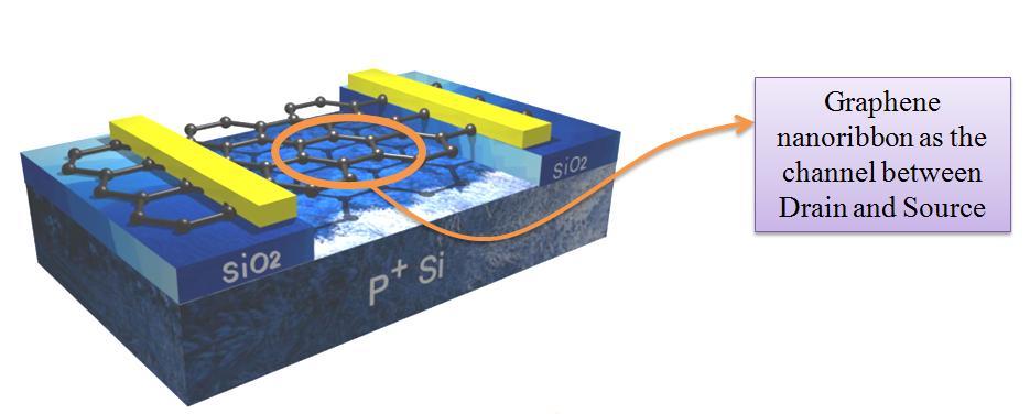 figure 1-use