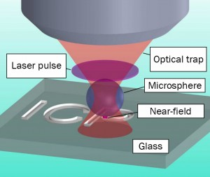Laser deposition can enable tiny patterns on glass (Source: MIPT)