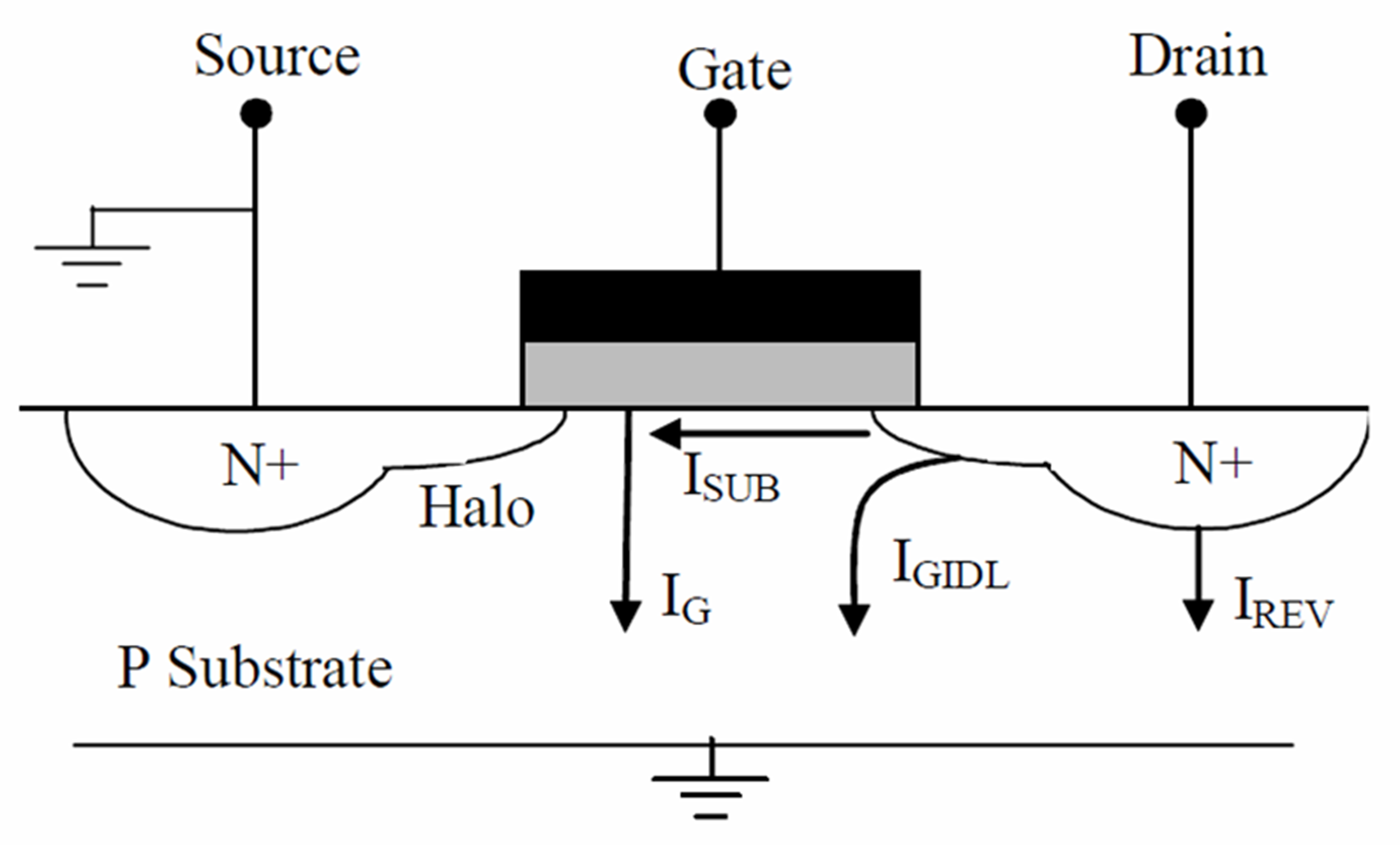 Fig1_leakage-current-components