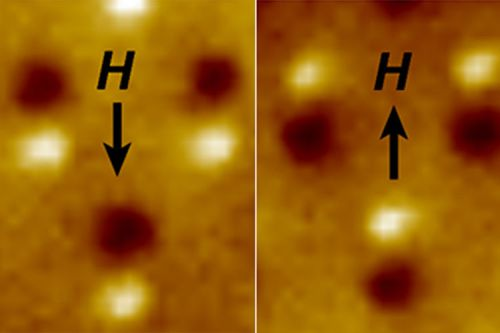 "Magnetic microscope image of three nanomagnetic computer bits. Each bit is a tiny bar magnet only 90 nanometers long. In the image on the left, the bright spots are at the ""North"" end of the magnet, and the dark spots are at the ""South"" end. The ""H"" arrow shows the direction of magnetic field applied to switch the direction of the magnets. (Source: Jeongmin Hong and Jeffrey Bokor, study in Science Advances.)"