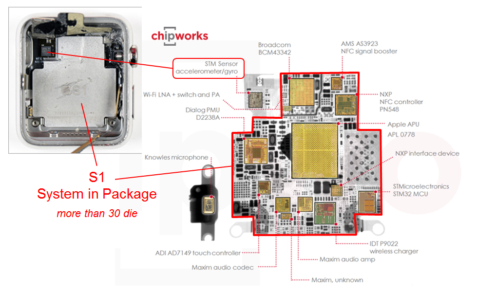 chipworks-apple-watch-teardown