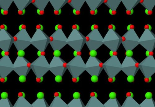 Crystal structure of the material. (Source: Imperial College)