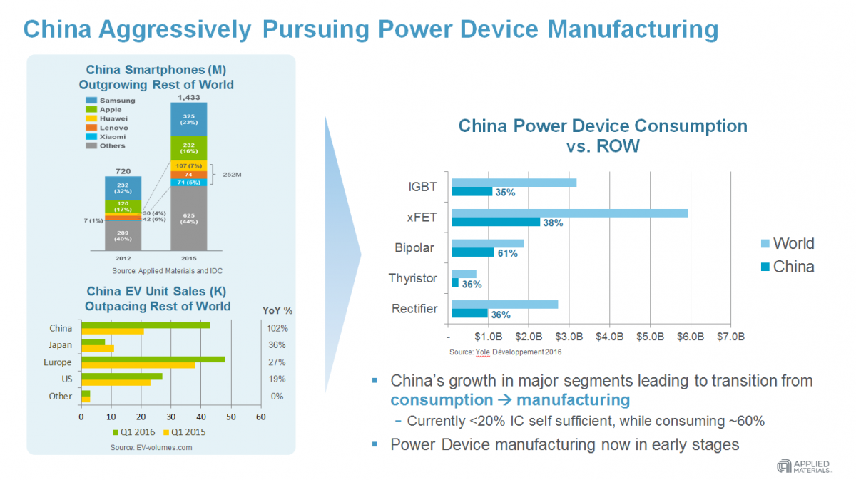 china-power-ics-fig2