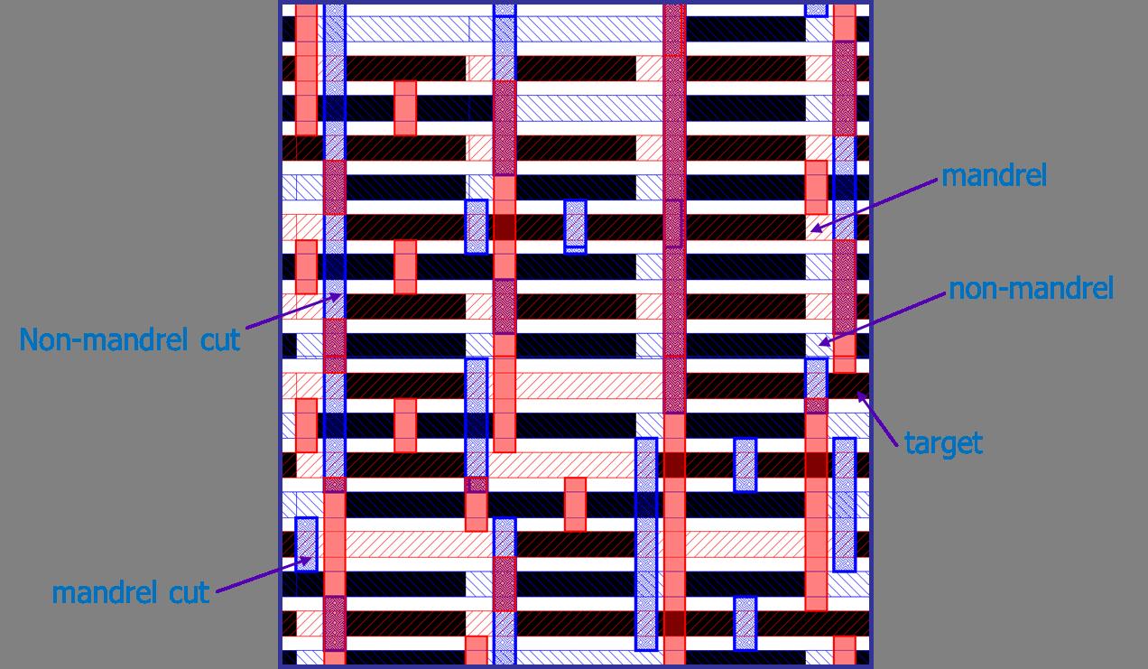 fig11_selective-cuts