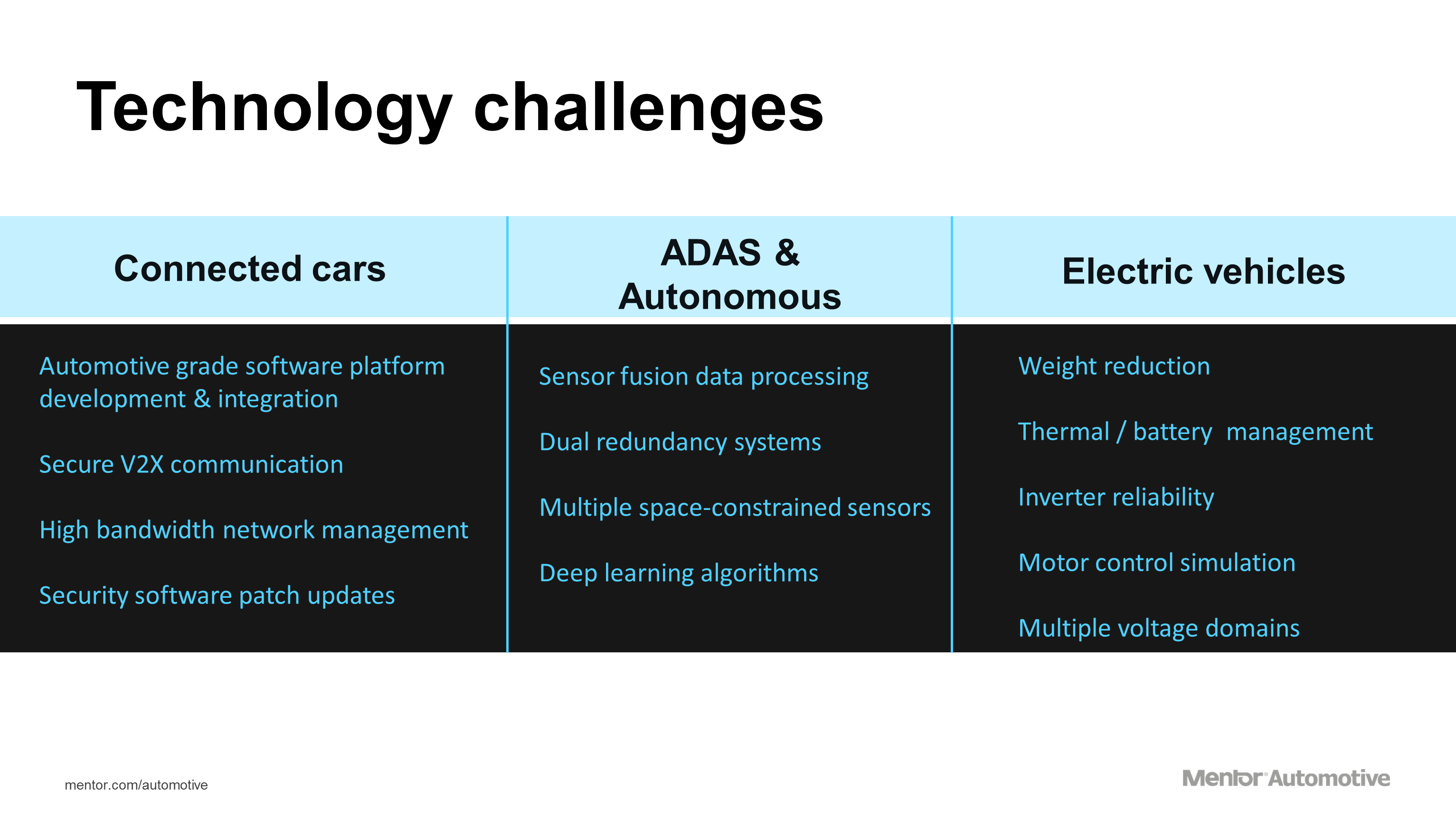 Semiconductor Engineering Five Automotive Megatrends