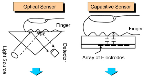 fingerprint-sensor-security-fig1