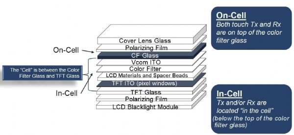 fingerprint-sensor-security-fig5