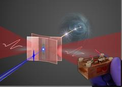 A miniature electron gun driven by Terahertz radiation. (Source: DESY)