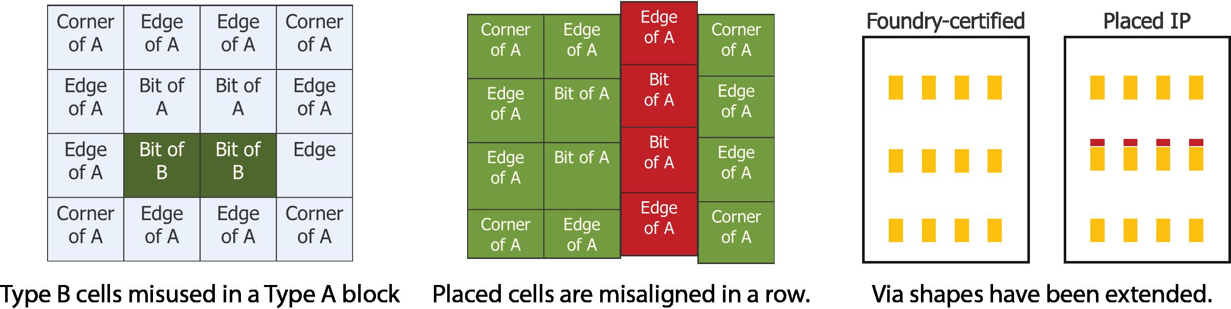 fig2_sram-errors
