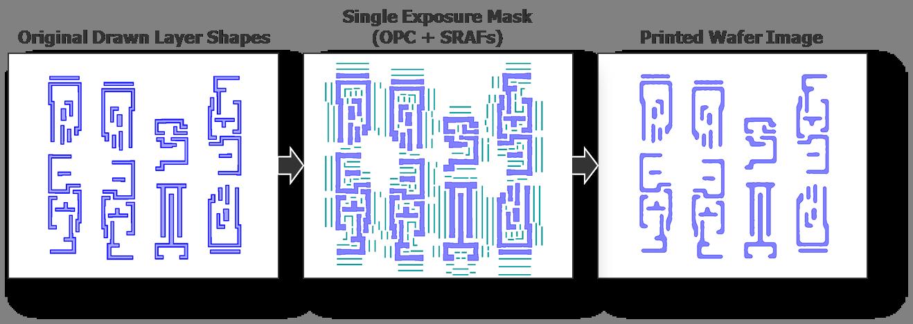 Fig4_OPC-RET