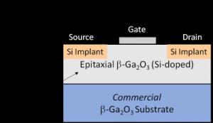 Kyma's ß-Ga2O3 epiwafers (Source: company)