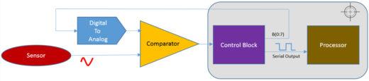 Block_diagram-520x115
