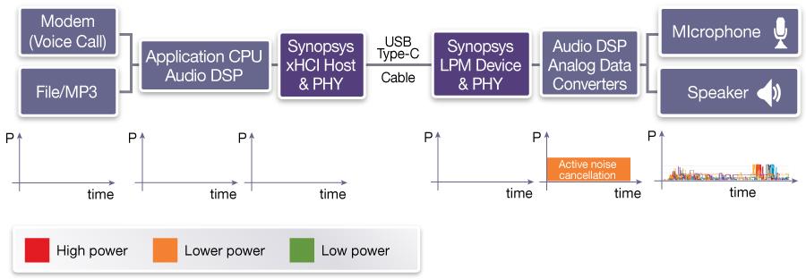 USB_Fig6